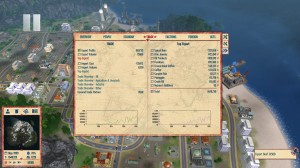 Tropico 4: The ingredients of a successful Caribbean holiday (3/4)