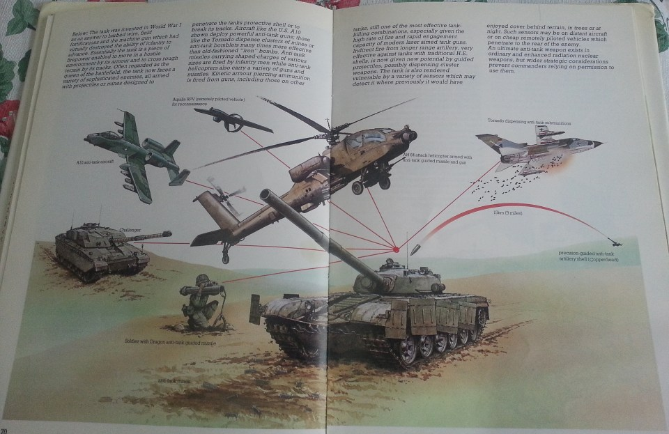 "This is what happens to unsupported tank rushes in Wargame. The mines, drones, and guided artillery aren't in the game, but every other weapon system depicted makes an appearance. Source: Laurence Martin, ""NATO and the Defense of the West"""