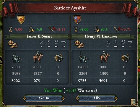 EU4 Beating scottish army