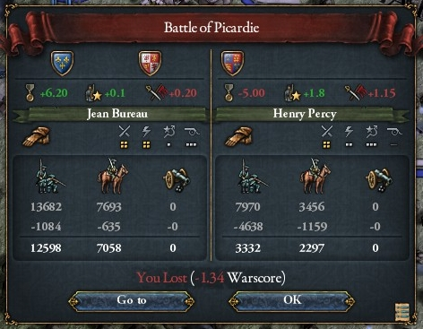 EU4 Defeat by France 2