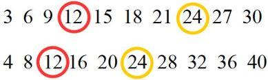 Comuni multipli di 3 e di 4