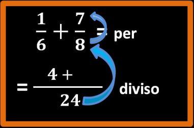 Somma tra due frazioni con denominatore diverso