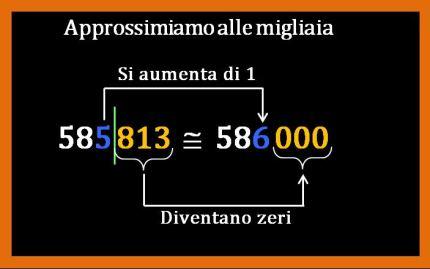 Come approssimare i numeri interi