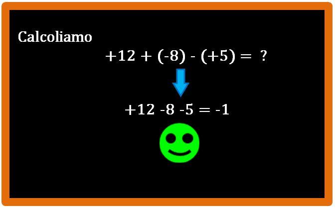 Somma algebrica