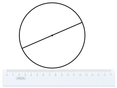 Che differenza c'è tra diametro e corda