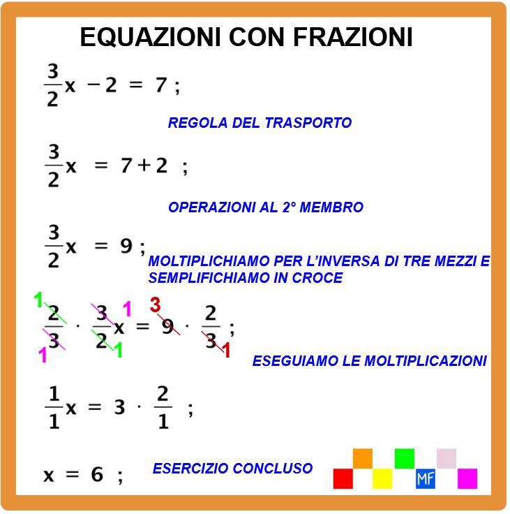Come si risolve un'equazione con le frazioni