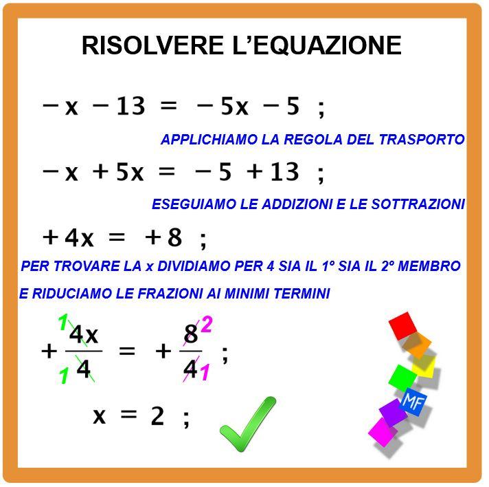 Come trovare la soluzione di un'equazione