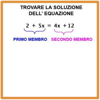 Come si risolve un equazione di primo grado