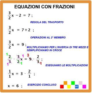 equazione con frazioni