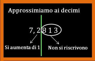 approssimare arrotondare i decimali