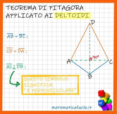 Applicazione del Teorema di Pitagora ai deltoidi