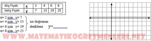 7. sınıf doğru denklemleri