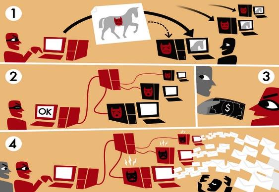 Computadores infectados por vírus