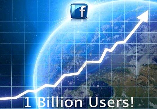 Crescimento da rede social Facebook