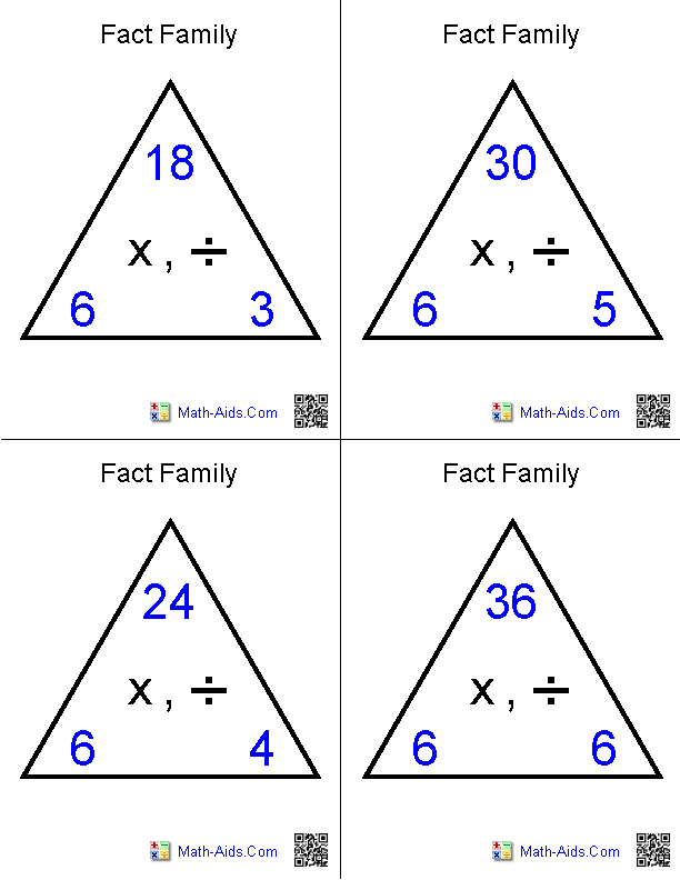 Image result for free image math fact triangle