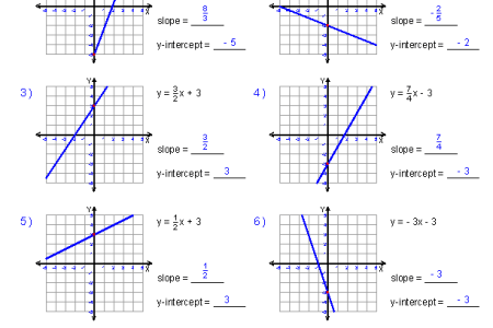 Best Free Fillable Forms Practice Worksheet Graphing Quadratic