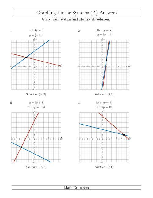 Lve Systems Of L E R Equ Ti S By Gr Ph G Mixed St Nd Rd Nd