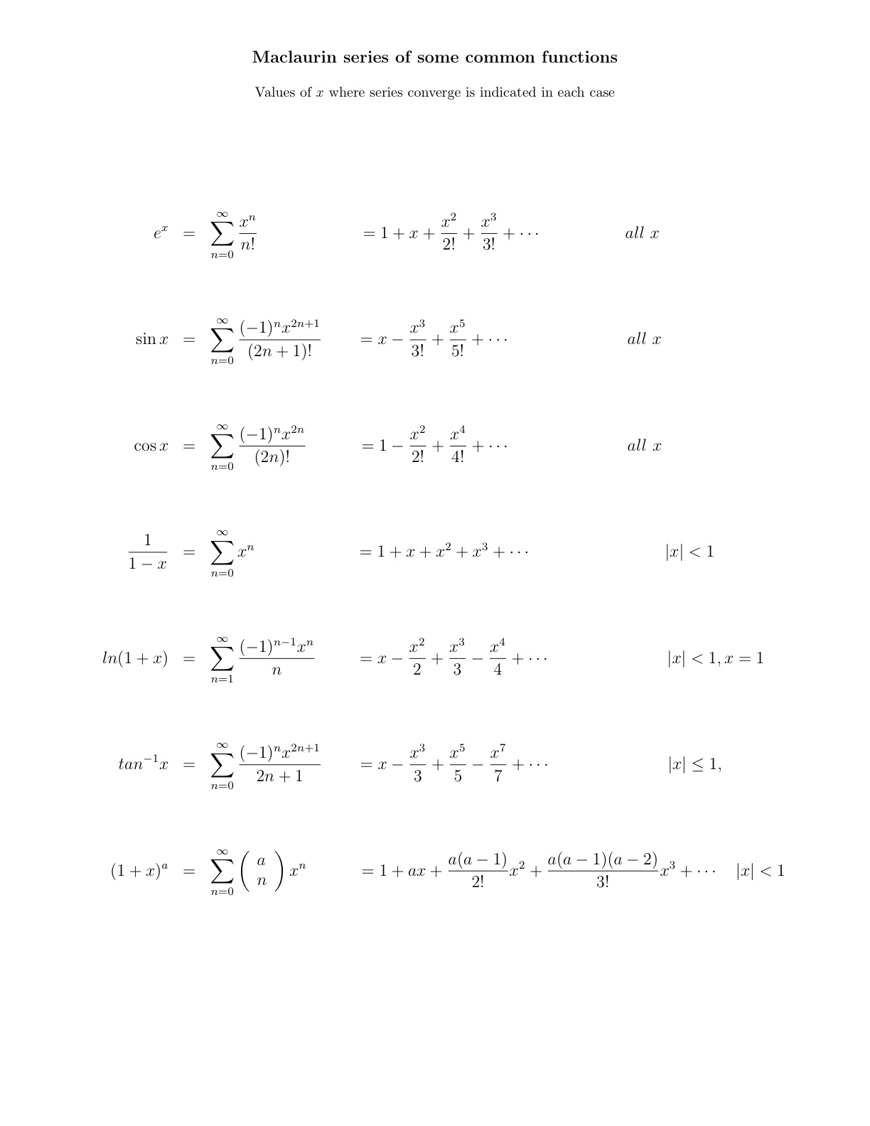 Grade 11 College Math Formula Sheet