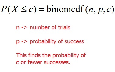 Binomial probabilities - examples (calculator) - MathBootCamps