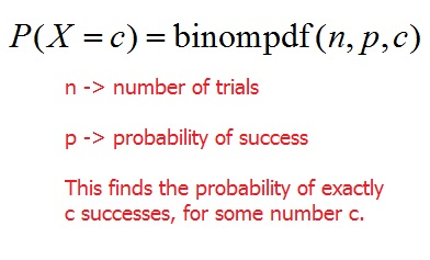 Binomial Probabilities On The Ti 83 Or 84 Calculator Mathbootcamps