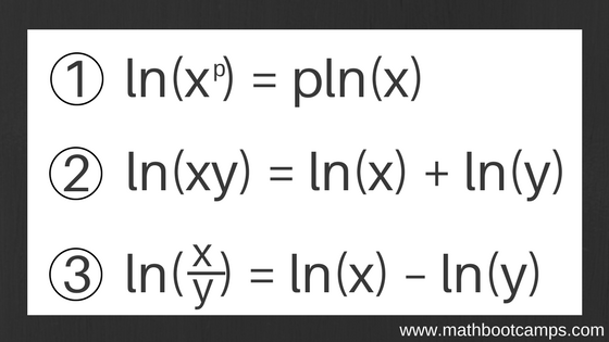 image showing the laws of logarithms for natural log lnx
