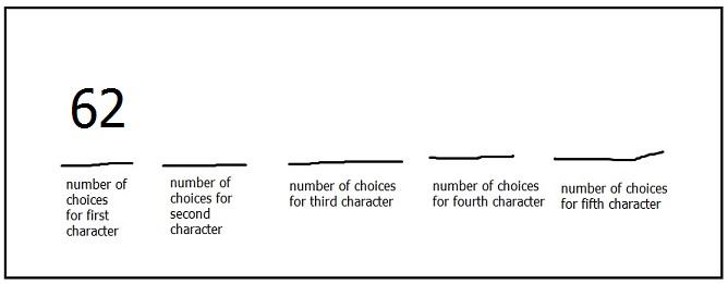multiplication-rule-image2