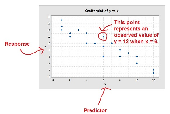 scatterplot-structure