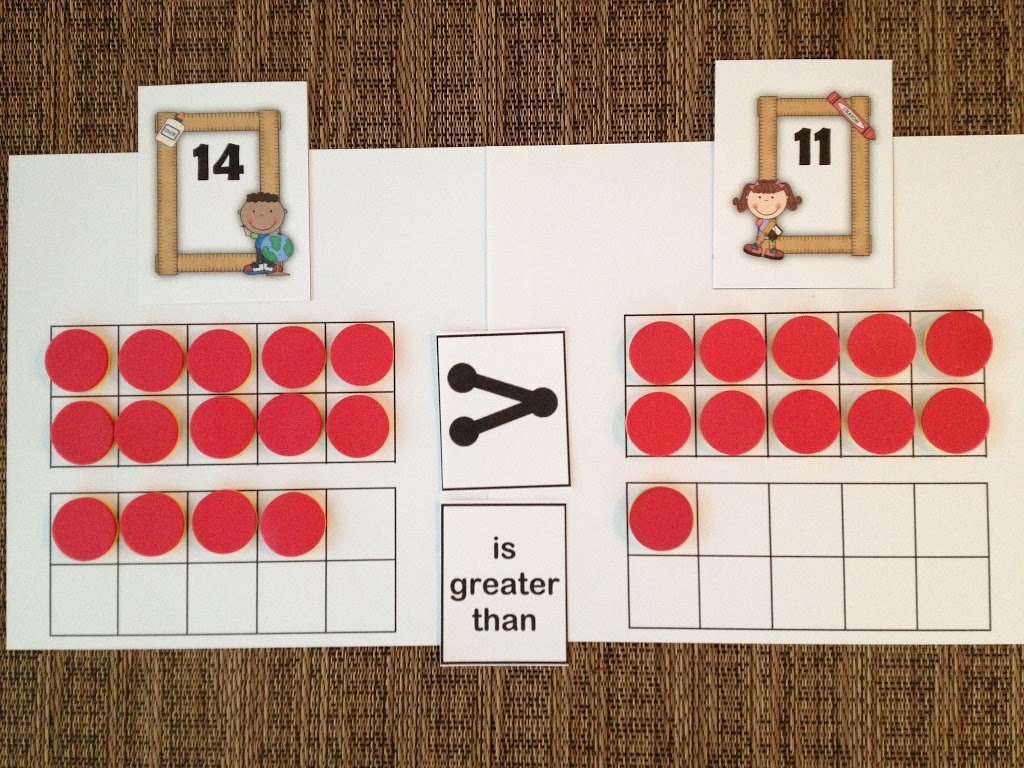 Using Place Value To Compare Numbers