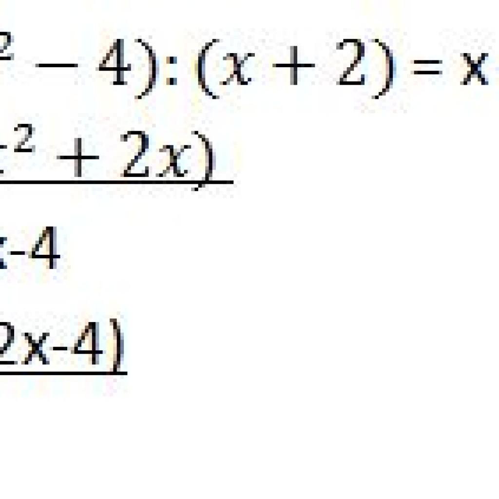 Procedure Of Dividing Polynomials