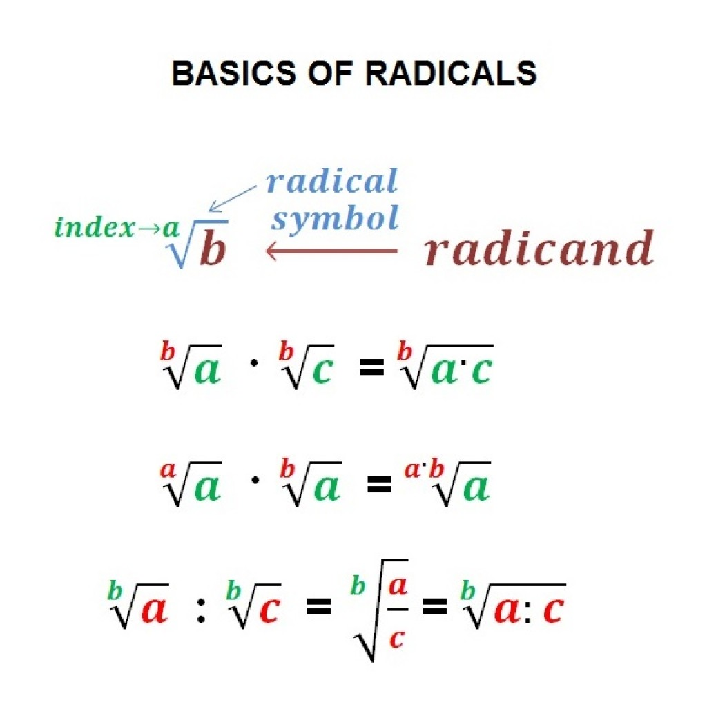 Exponents And Radicals Formulas