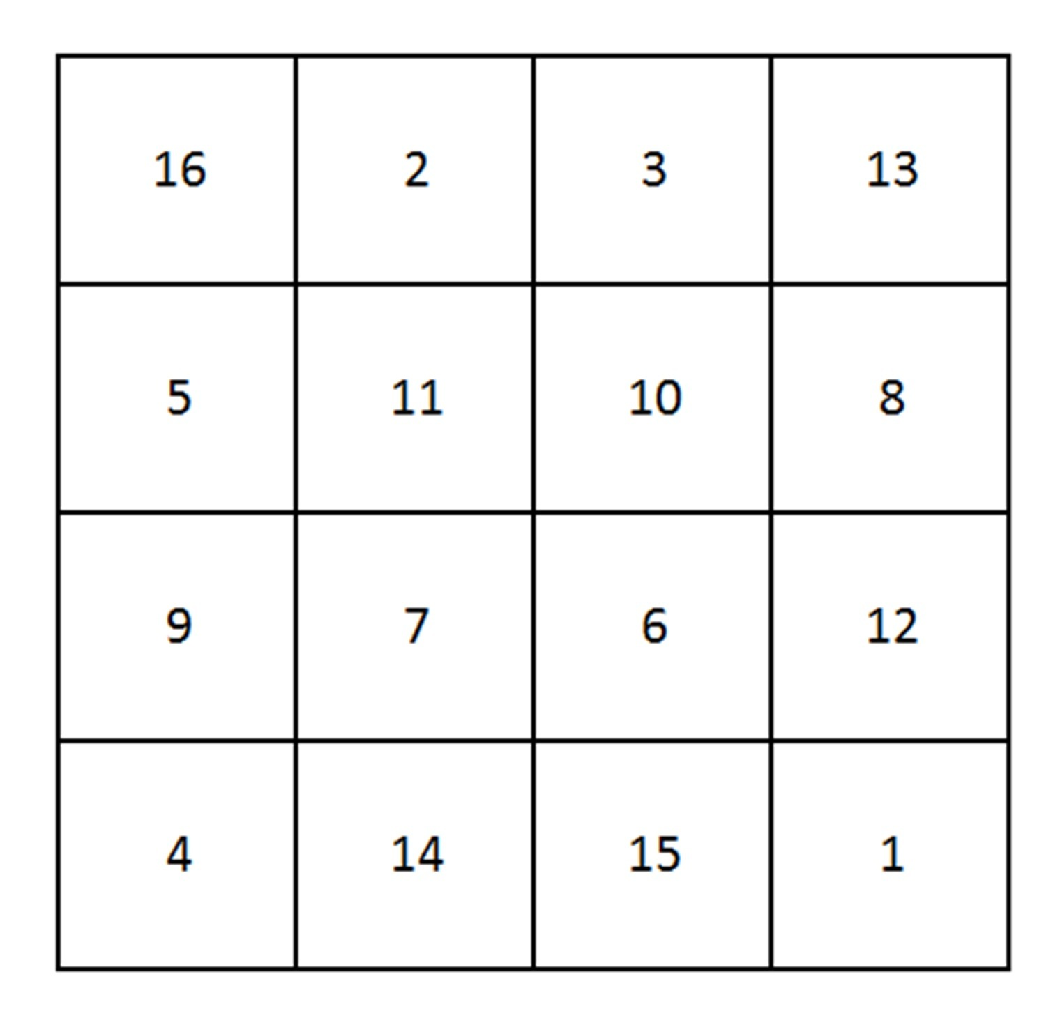 Constructing Magic Square 4