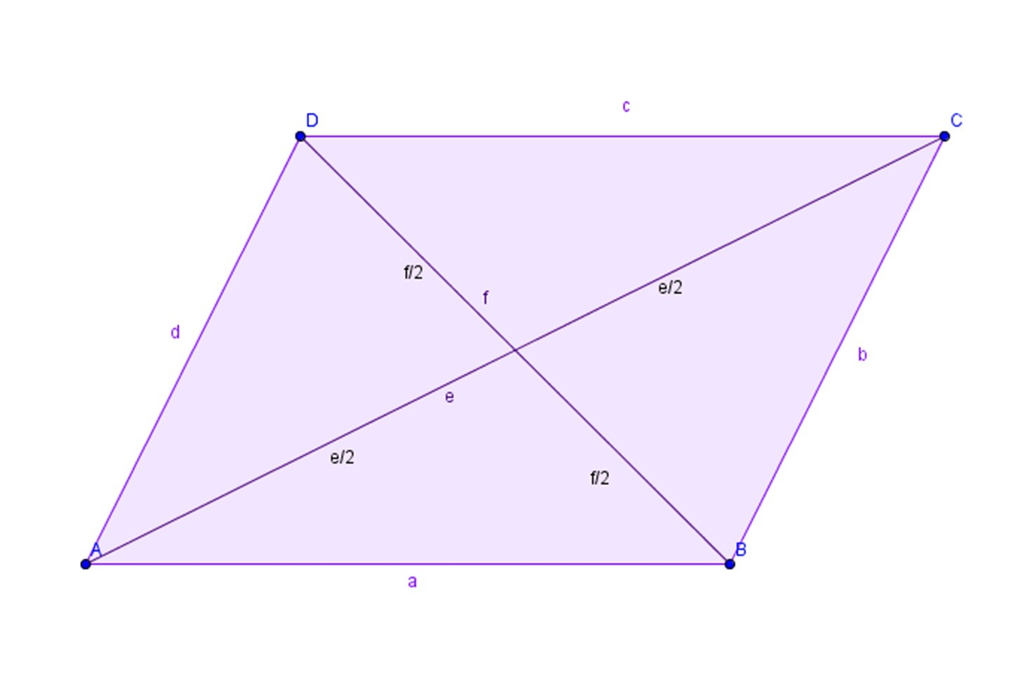 Diagonals Of Parallelogram