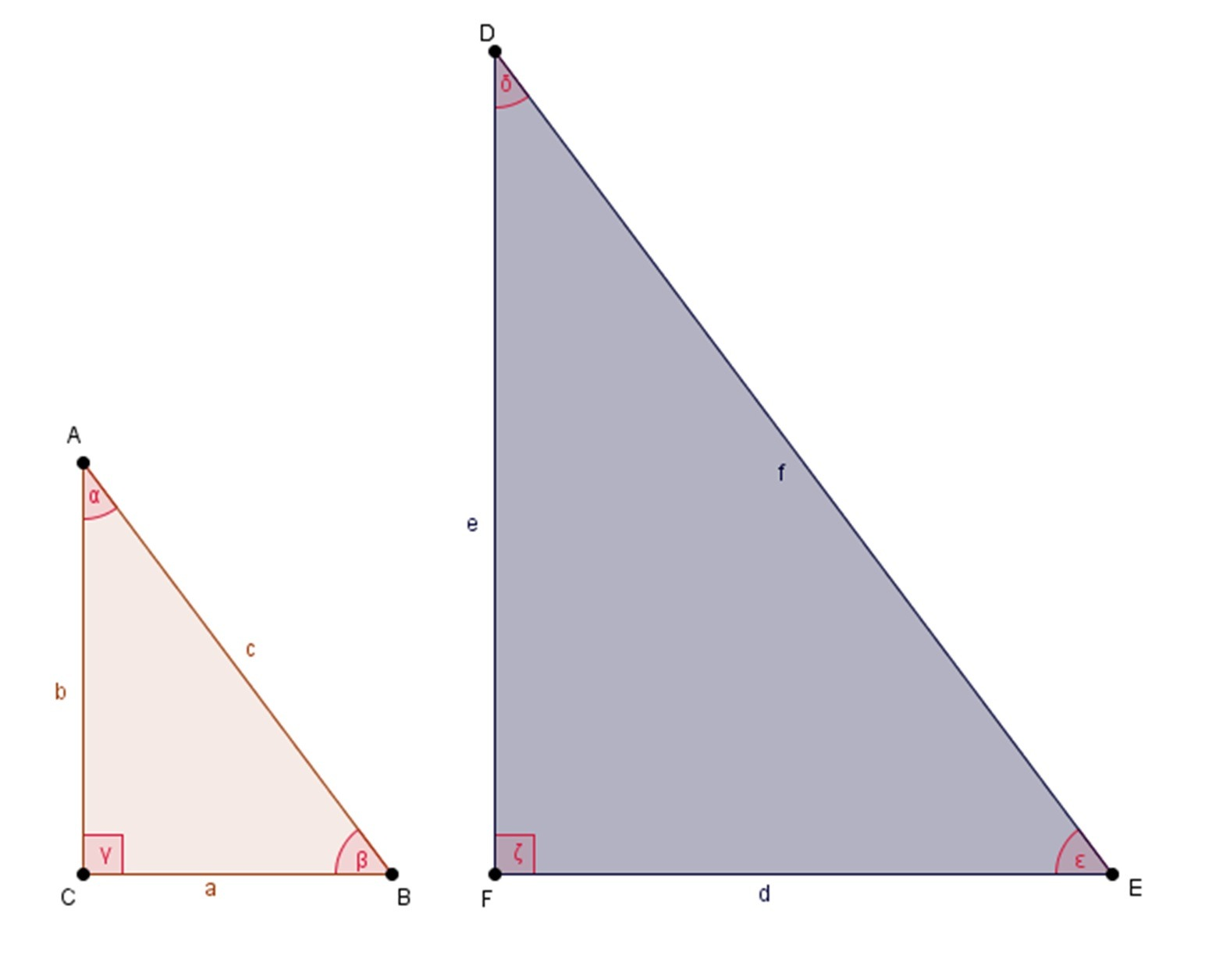 Two Similar Right Triangles