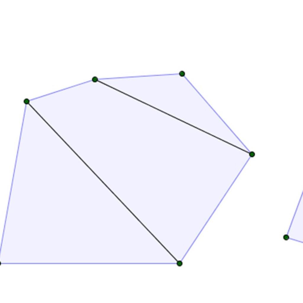 Different Diagrams