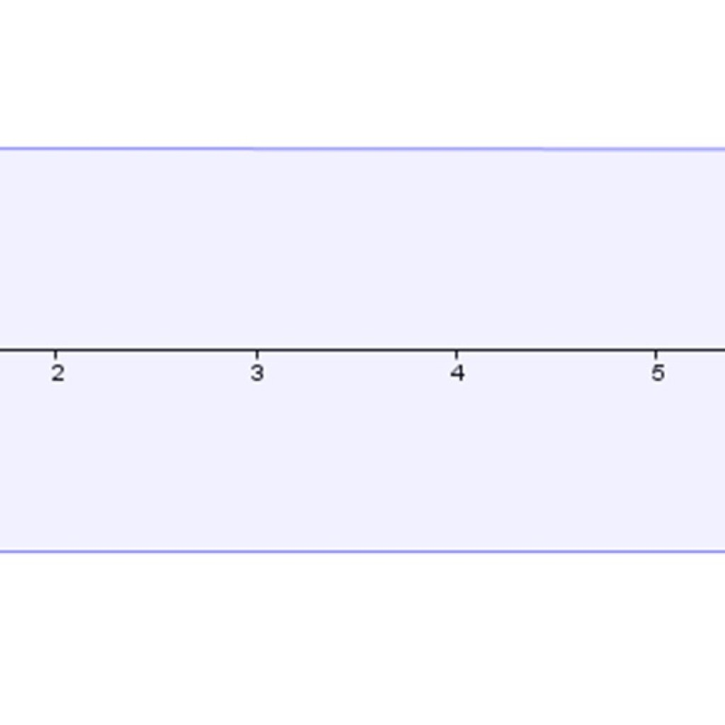 Graph Solution 1 To Infinity