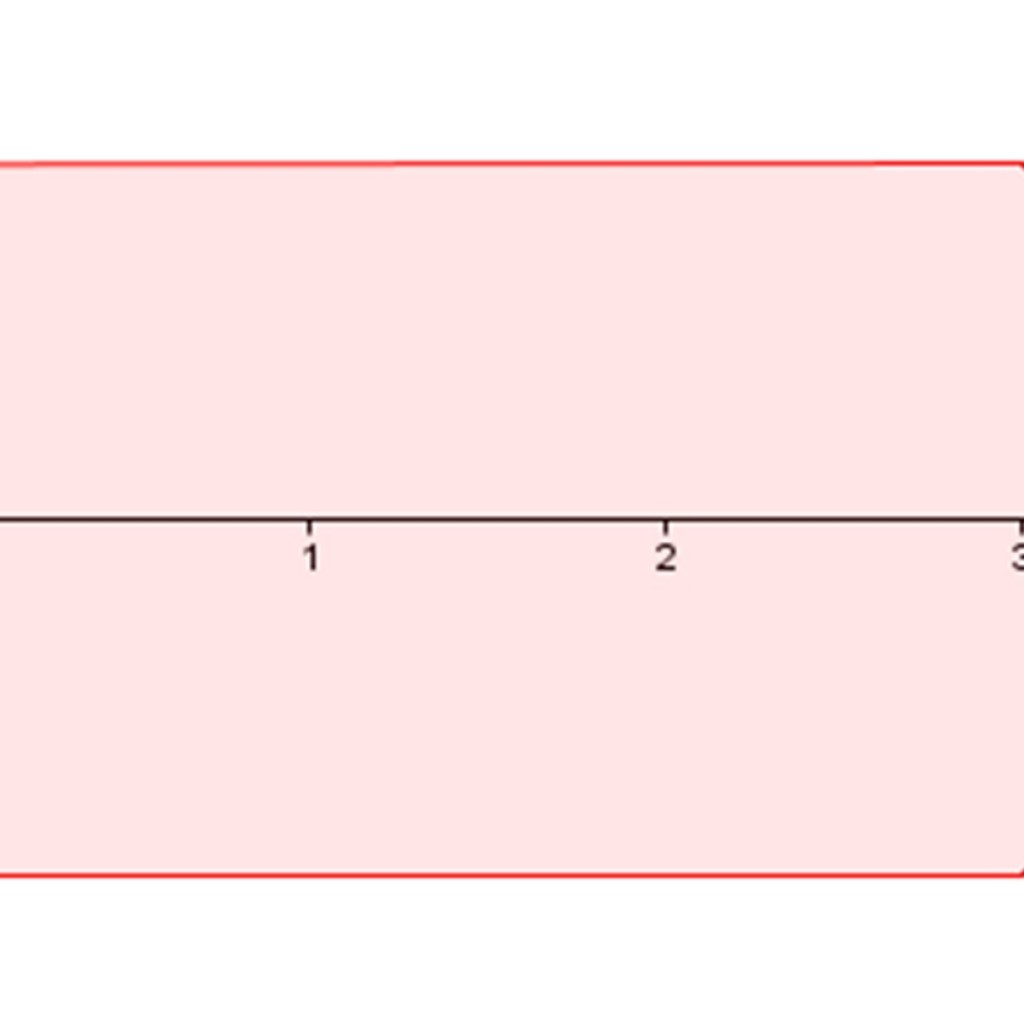 Infinity To 4 Graph