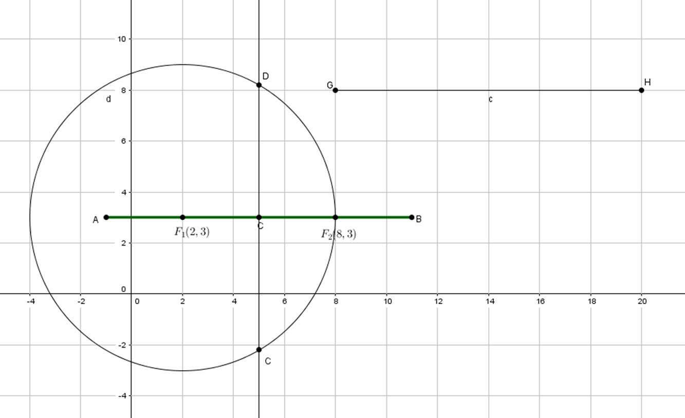 Constructing Ellipse 2