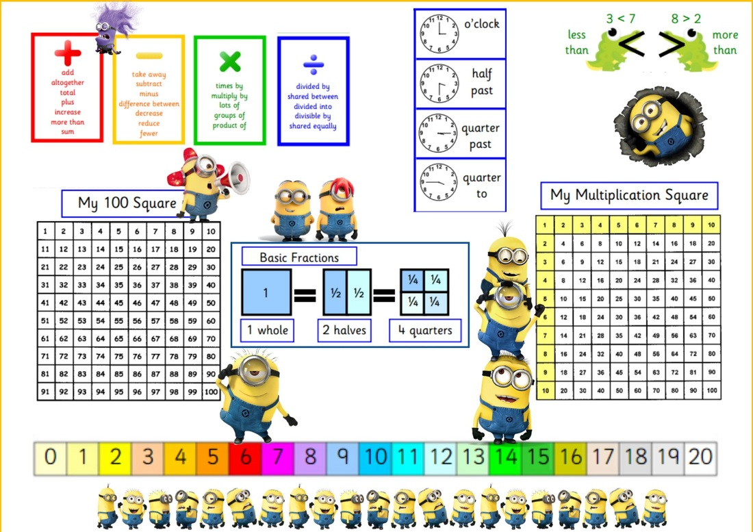 Minion Math Worksheet Teachers Pay Minion Best Free