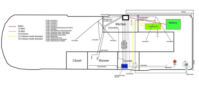 sprinter van's electrical wiring diagram  mathers on the map