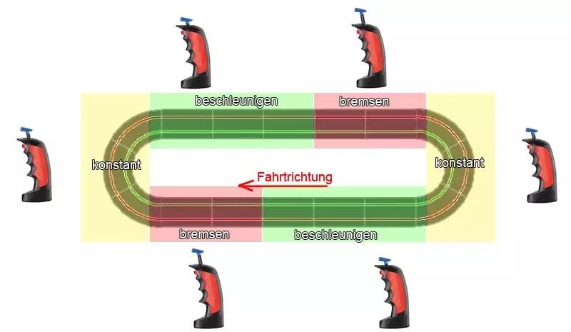Tipps Carrera Bahn Bremsen Beschleunigen