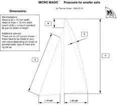 Beitrag Micro Magic Segel Bauen