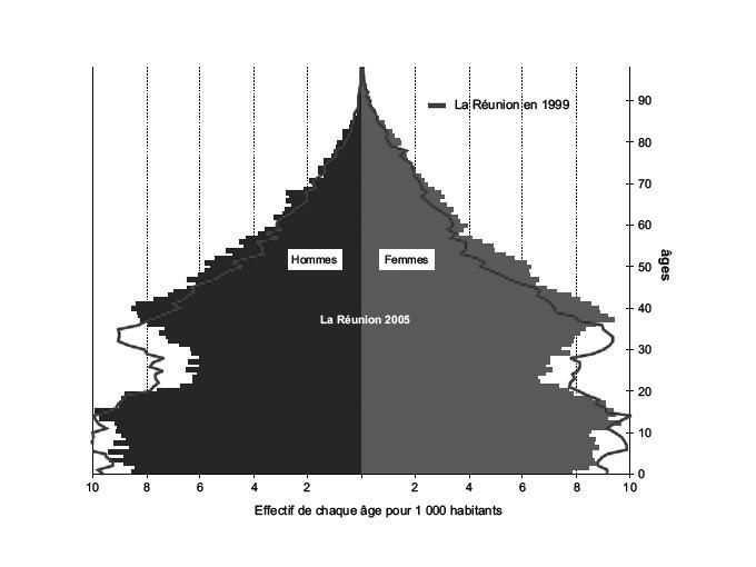 """Résultat de recherche d'images pour """"age du monde par mathieu lehanneur"""""""