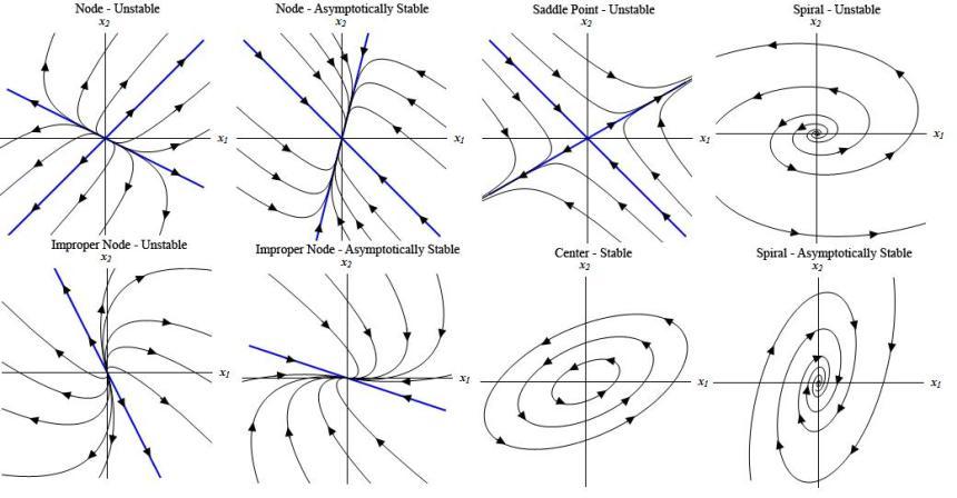 integrale pirmo
