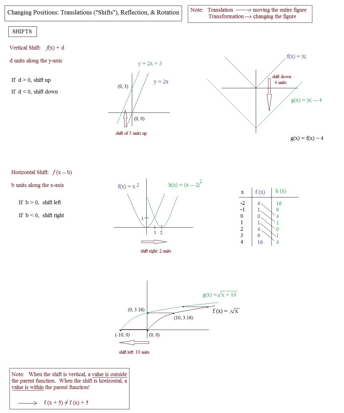 Worksheet Rotation Worksheets Grass Fedjp Worksheet Study Site