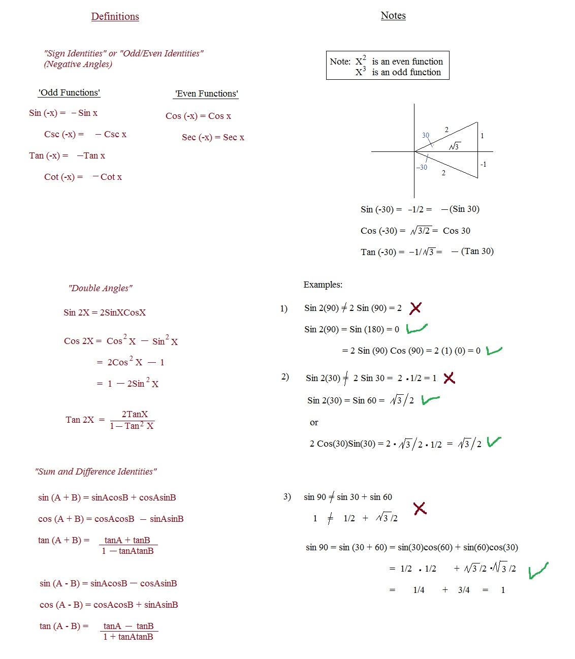 Solve Trig Equations By Factoring Calculator