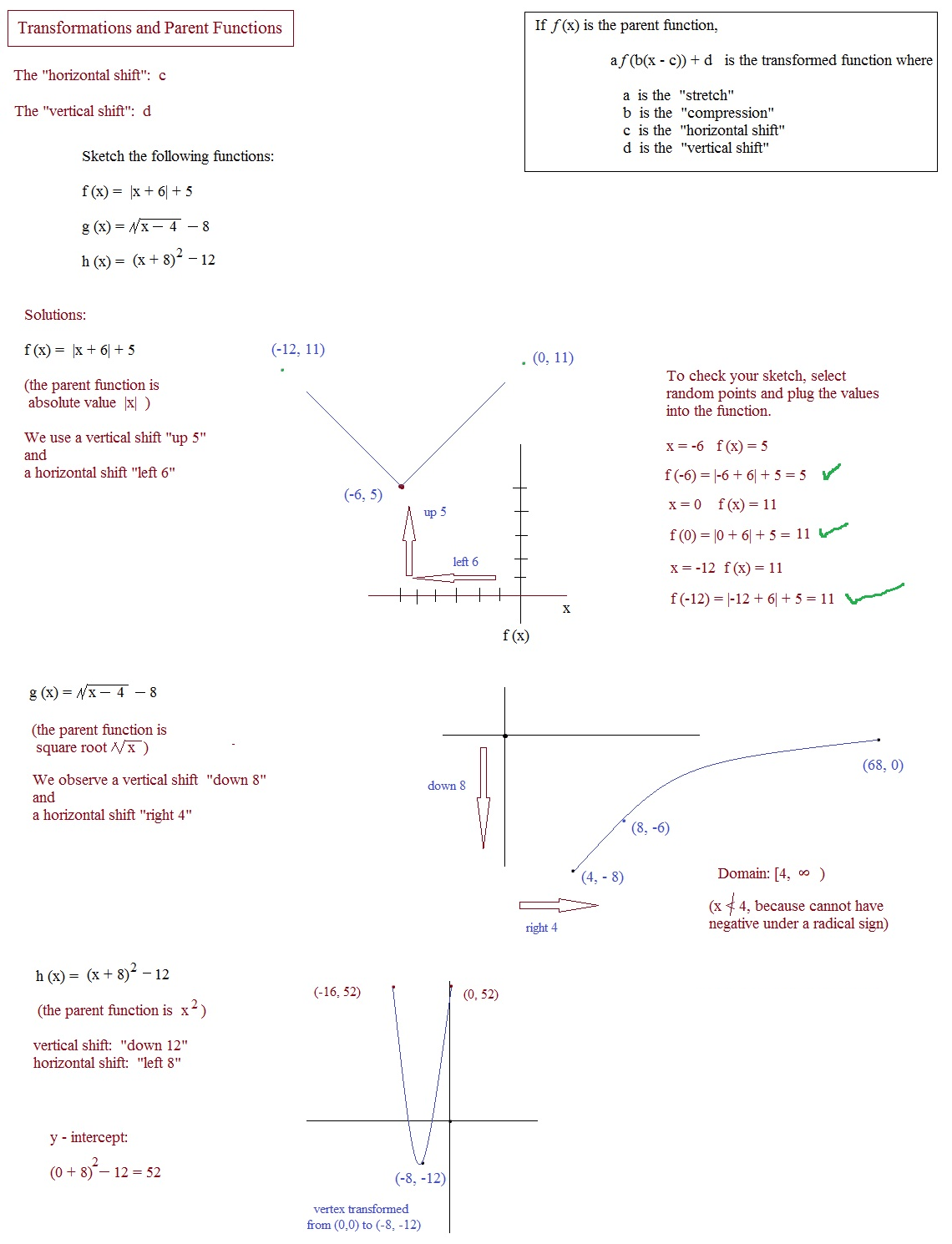 Aa 10th Step Worksheet