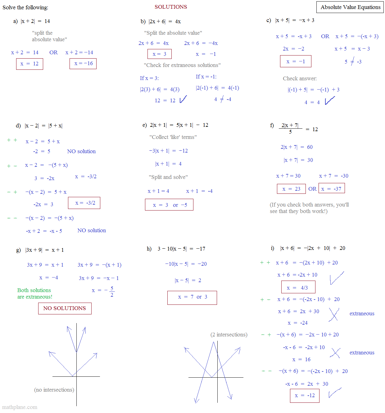 Solving Absolute Value Equations Worksheet Answers