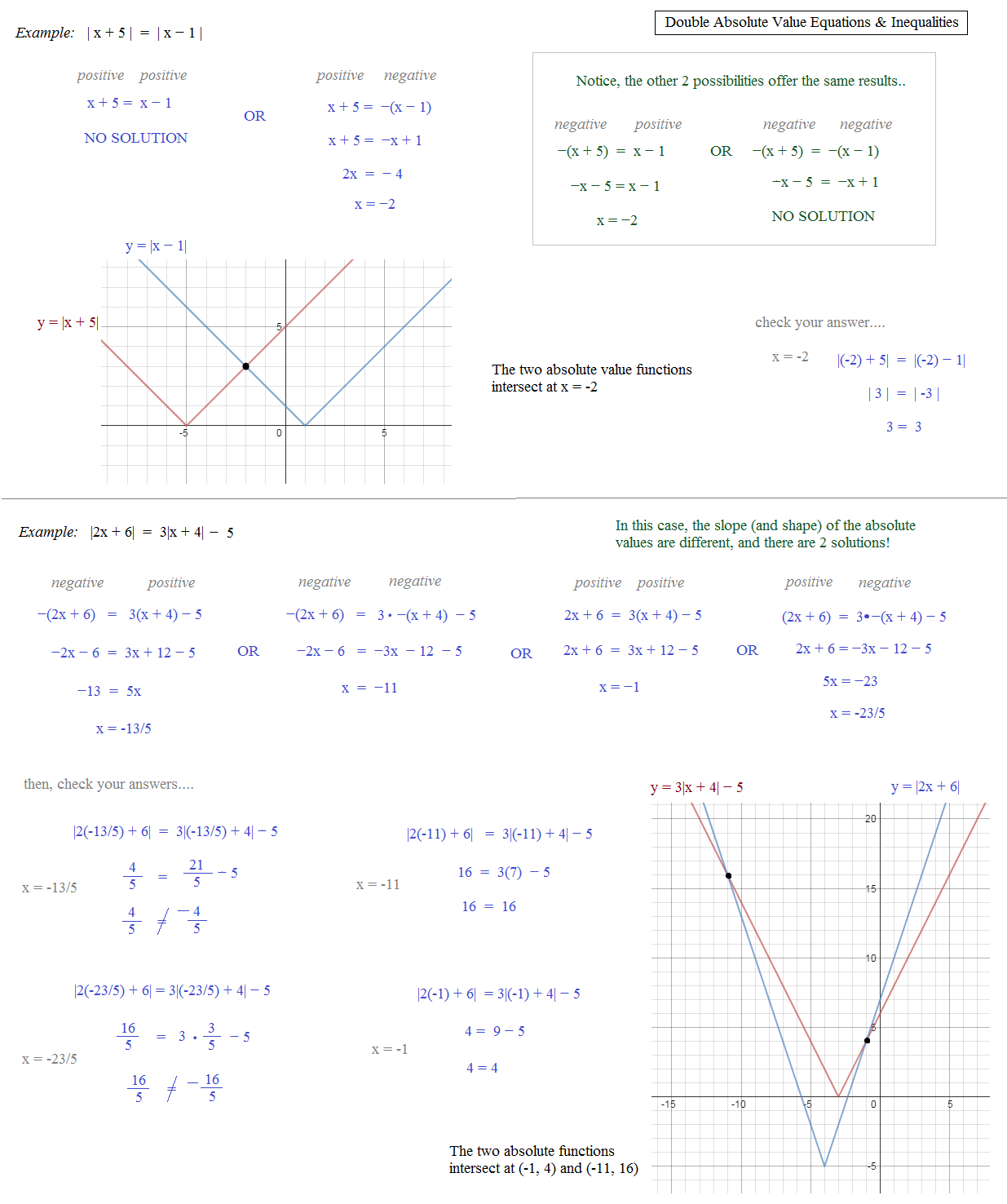 Absolute Value Problems Worksheet