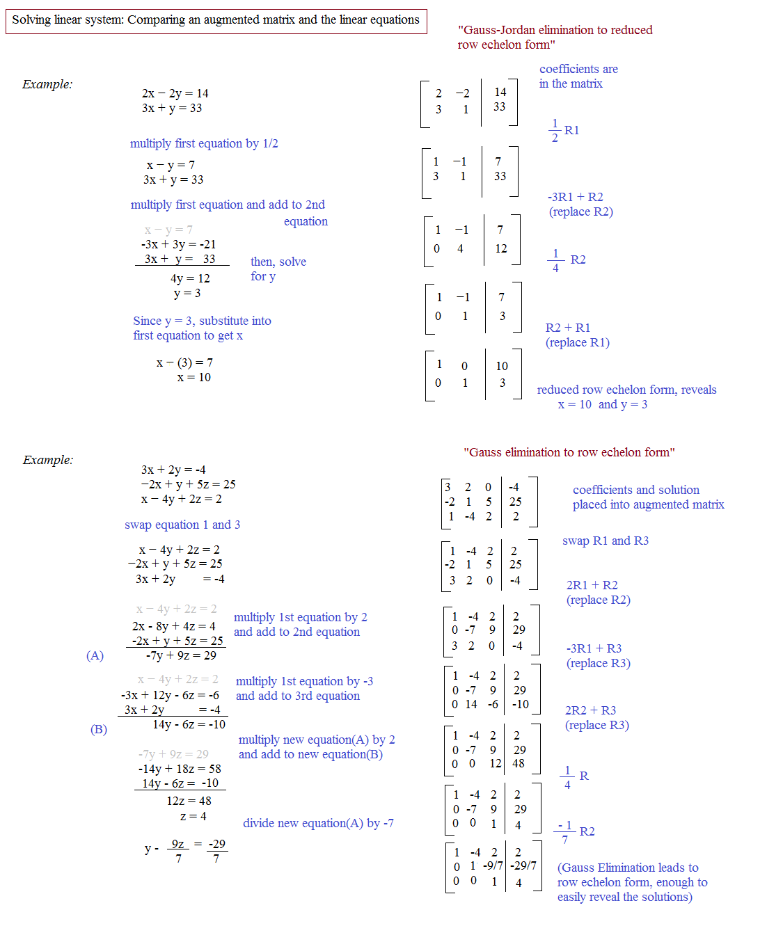 Augmented Matrix Of A System Linear Equations Calculator