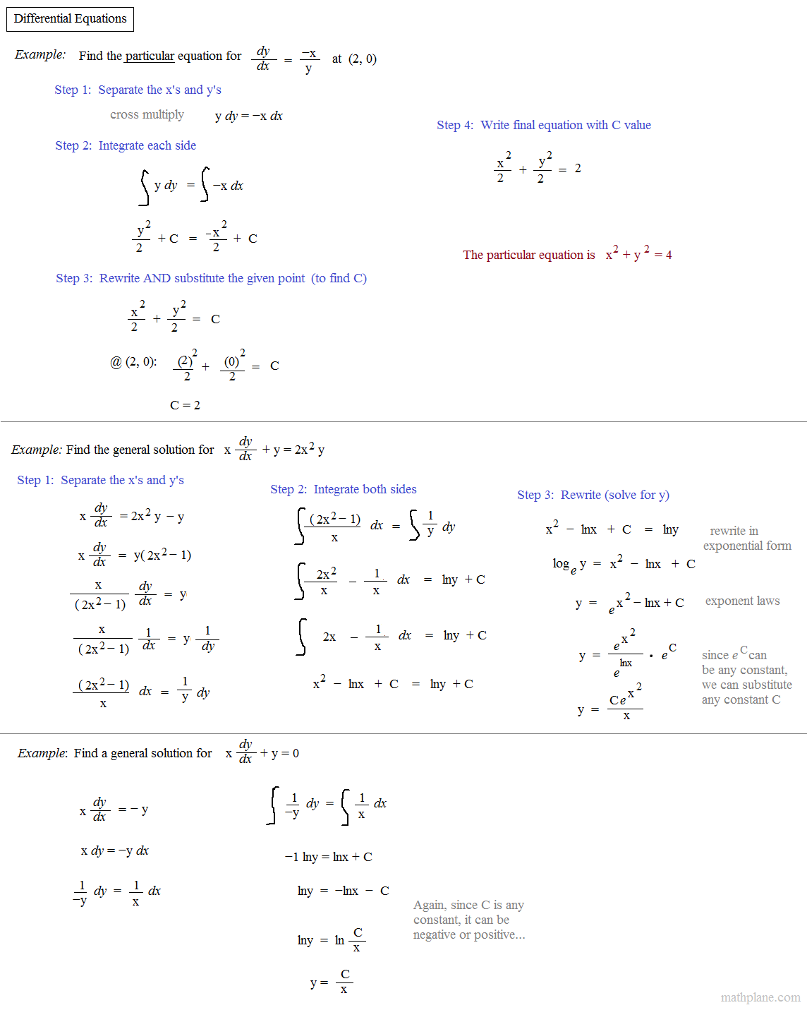 6 Math Worksheet Equations